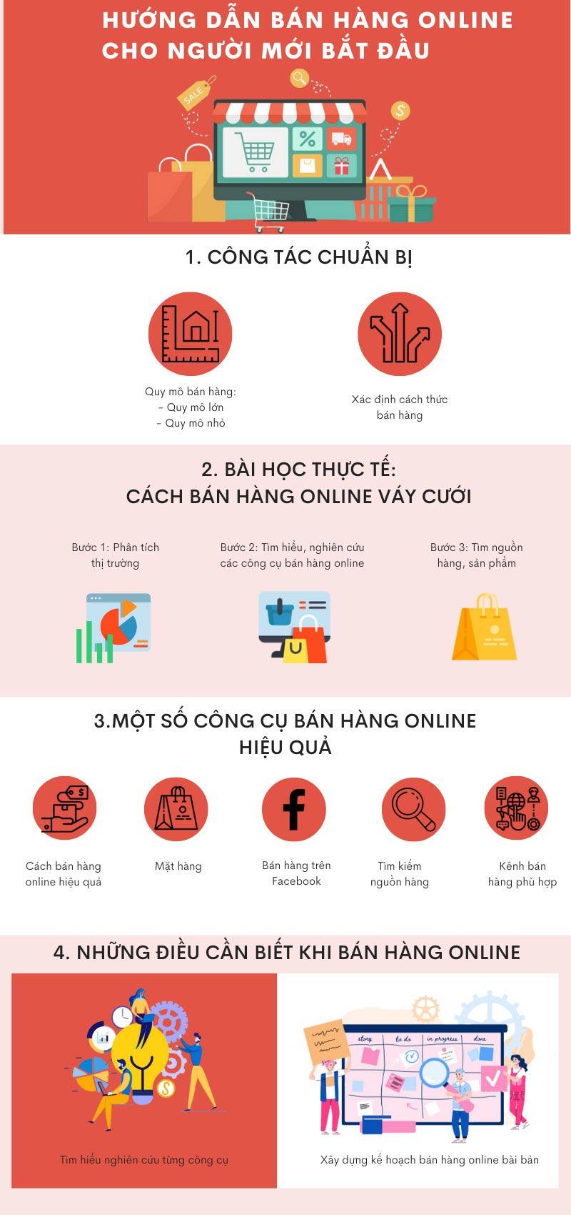 hướng dẫn bán hàng online cho người mới bắt đầu 2021