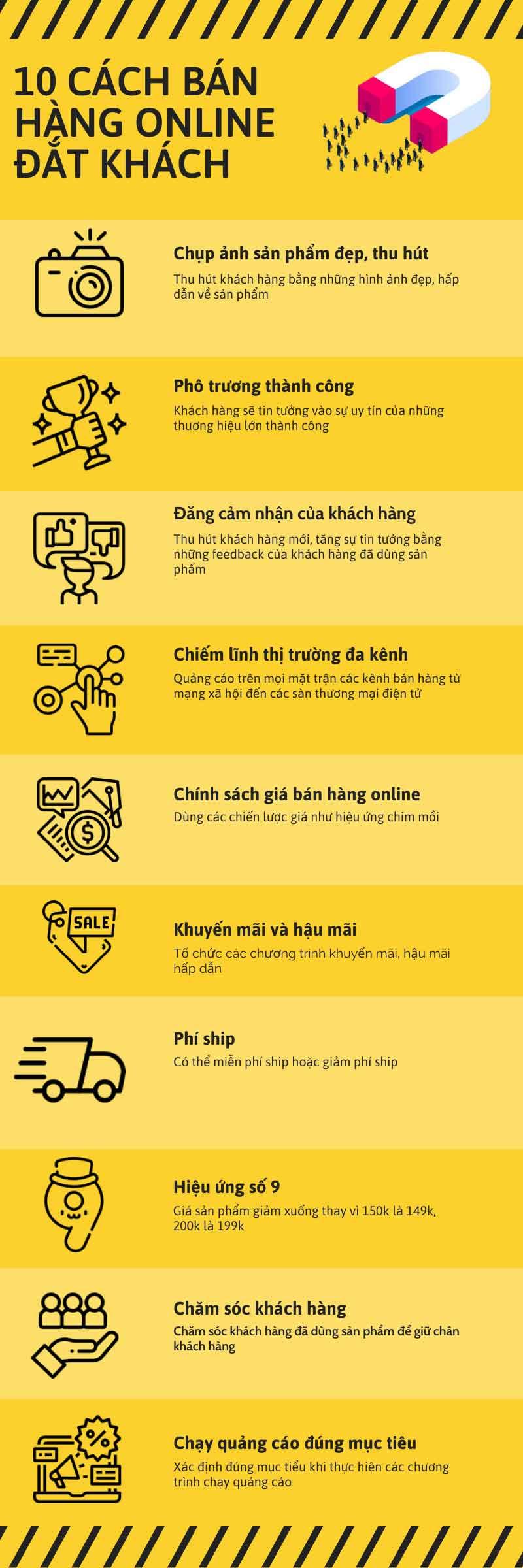 Hướng dẫn cách bán hàng Online đắt khách