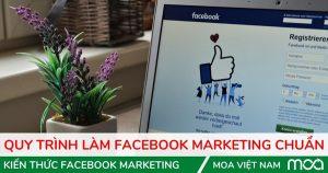 Quy Trình Làm Facebook Marketing Chuẩn