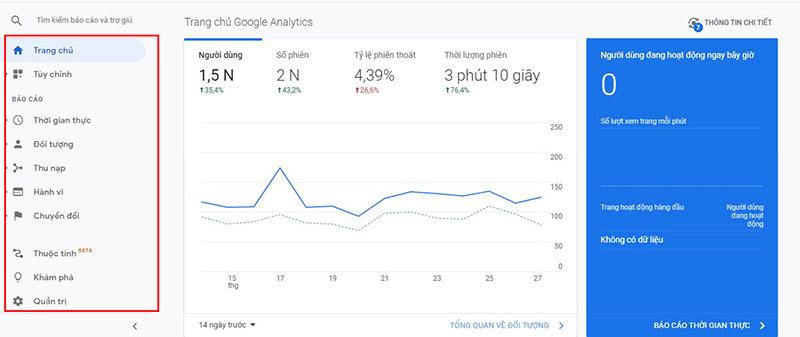 Các dữ liệu trong Analytics