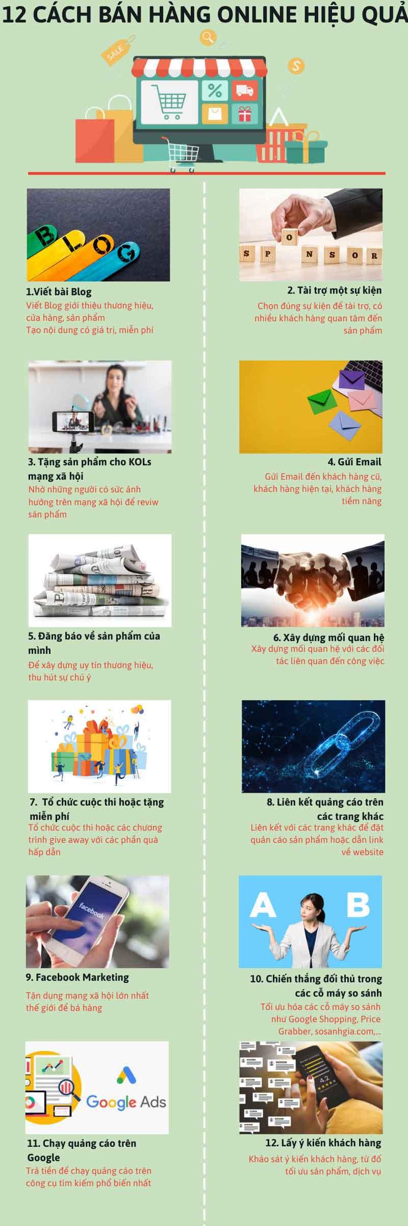 Tổng hợp 12 cách bán hàng online hiệu quả