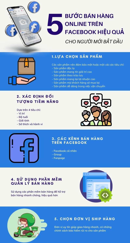 5 bước bán hàng online trên Facebook hiệu quả