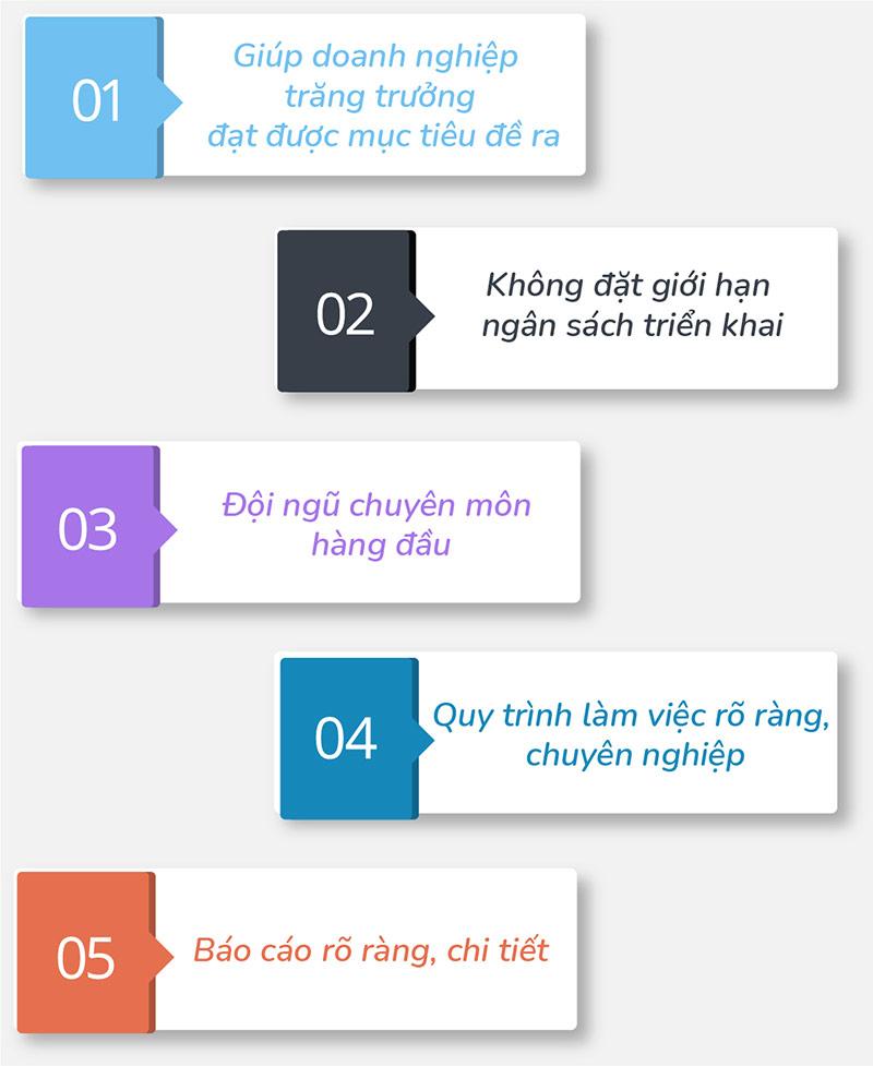 Lý do chọn dịch vụ Google Ads tại MOA Việt Nam