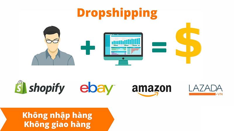 Kiếm tiền online bằng Dropshipping